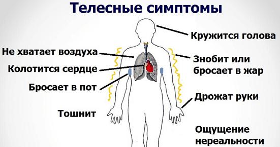 Лечение ВСД