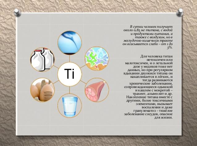 Титан в организме человека - лечение катушками Мишина